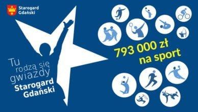 793 tysiące złotych na sport. Dotacje przydzielone